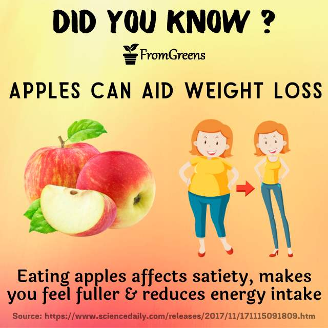 Did you know facts apples - Evidence based