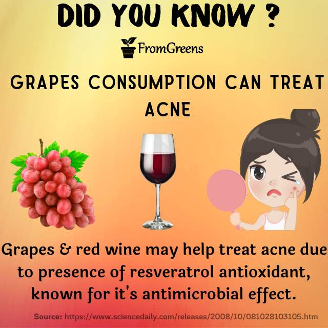 Did you know facts grapes - Evidence based