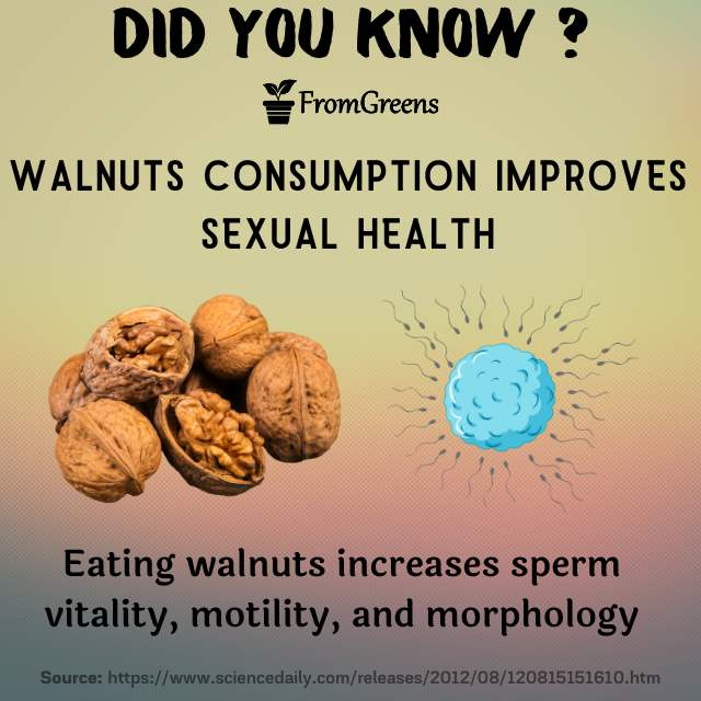 Did you know facts walnuts - Evidence based