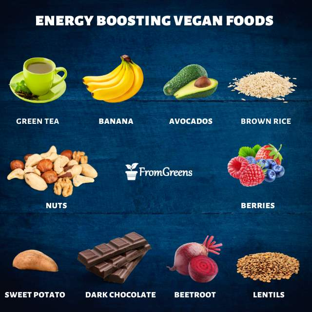 Vegan foods list for boosting energy - Evidence based