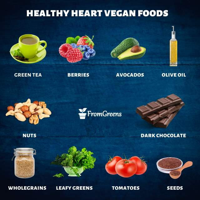 Vegan foods list for healthy heart - Evidence based