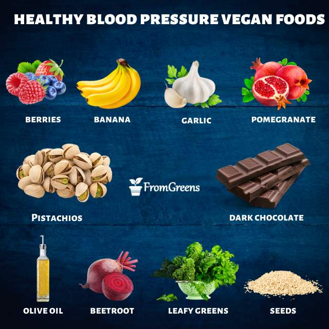Vegan foods list for low blood pressure - Evidence based