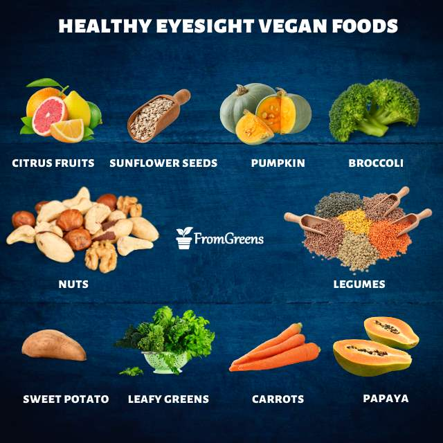 Vegan foods list for good eyesight - Evidence based