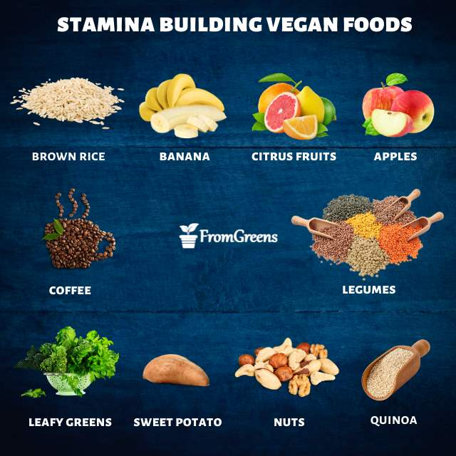 Vegan foods list for building stamina - Evidence based