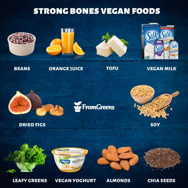 Vegan foods list for strong bones - Evidence based
