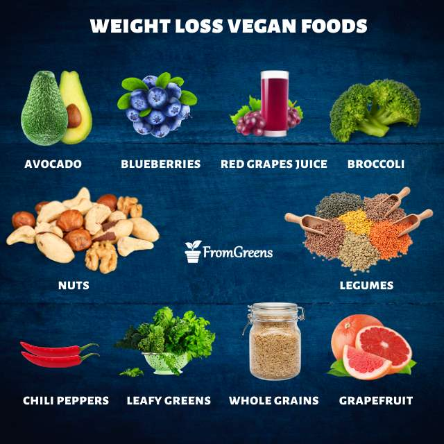 Vegan foods list for losing weight