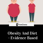 Obesity facts article
