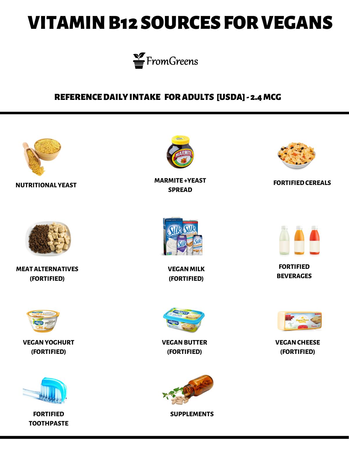 foods high in b12 vegan