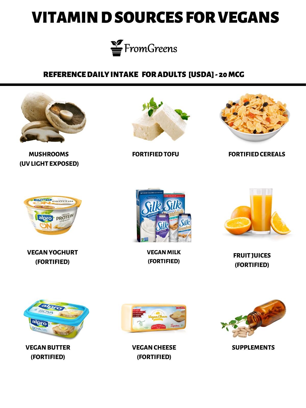 foods high in vitamin d vegan