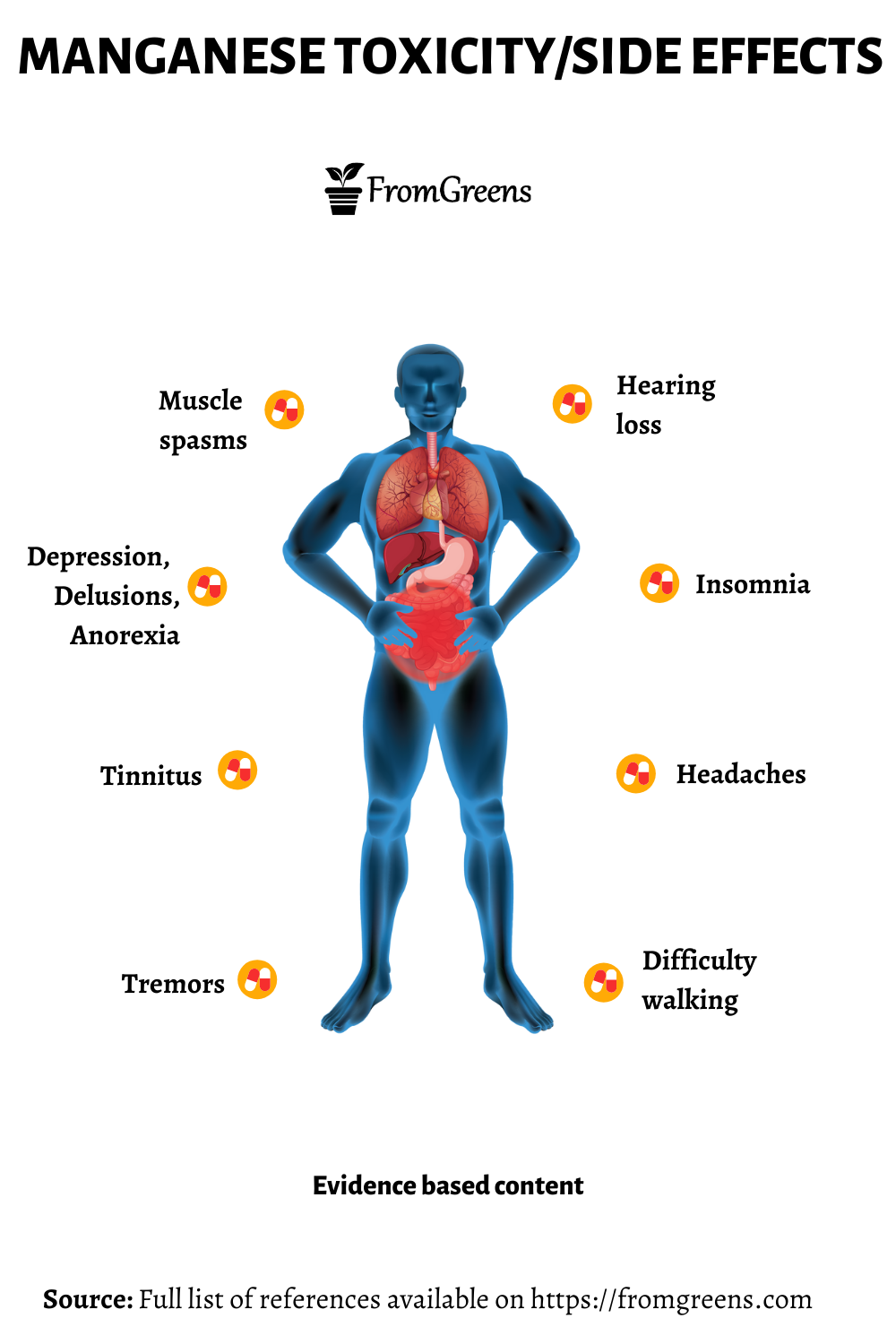 Manganese toxicity / side effects - Evidence based content